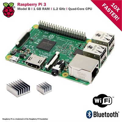 Raspberry pi expansion slots
